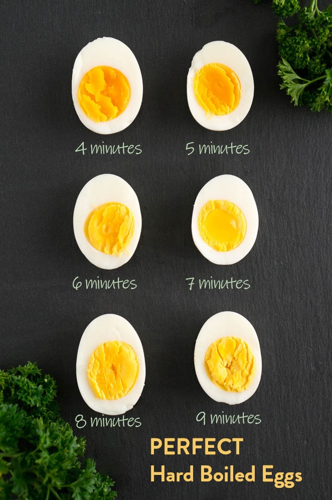 How To Make Hard-Boiled Eggs